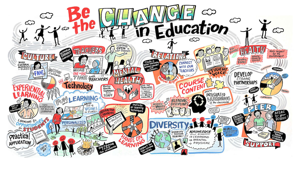 Speak Up 2018 Be the change in education