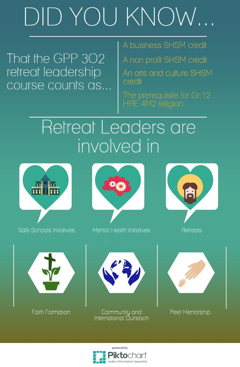 How to become a Retreat Leader 1